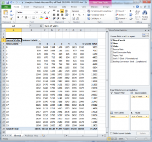 Here's what your pivot table should look like - note the fields in each area below?